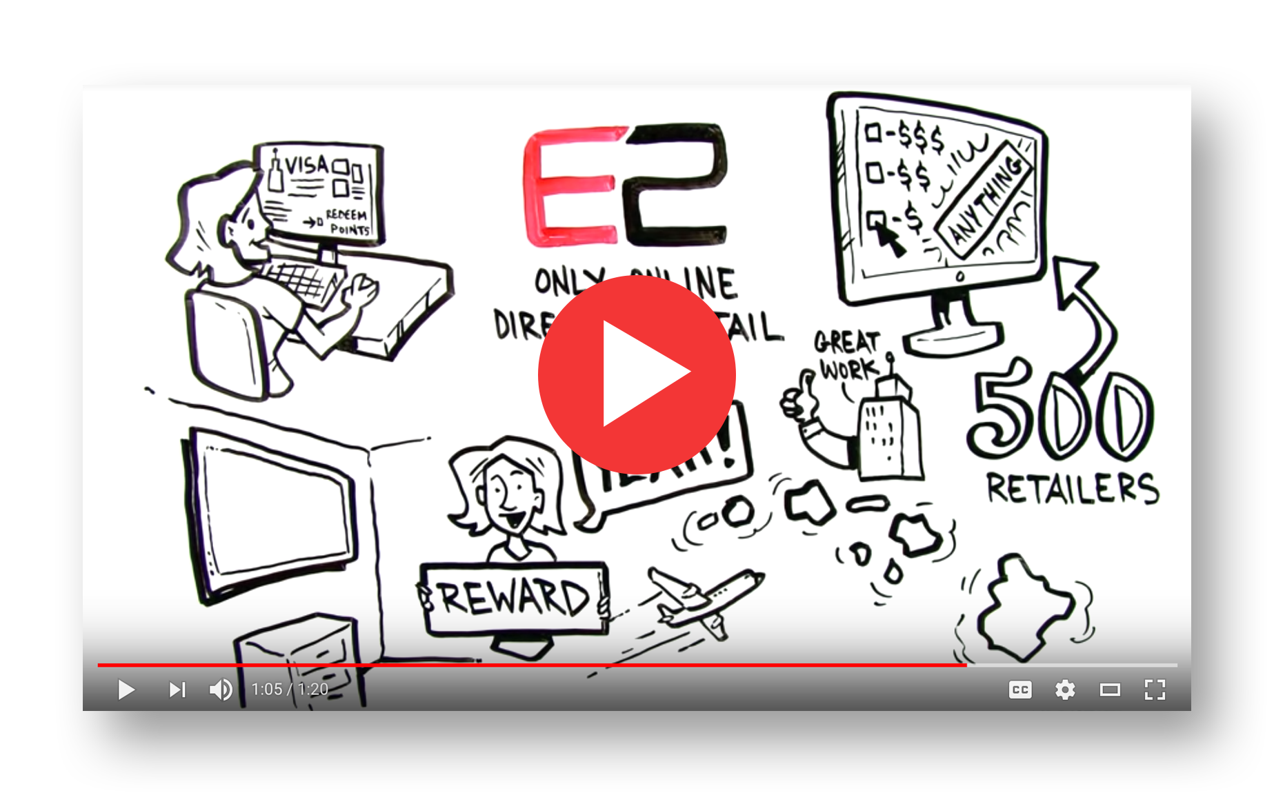 employee-recognition-programs-e2.png