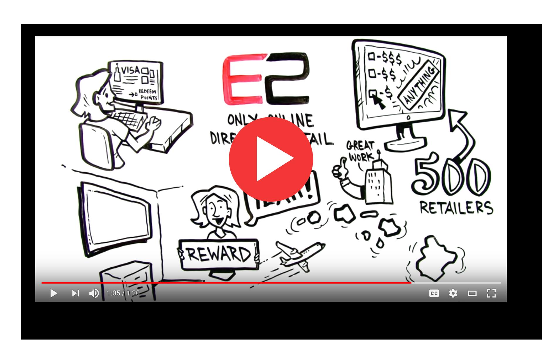 employee-engagement-video-thumbnail-1