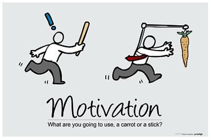 motivation_sm