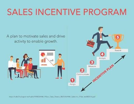 sales incentive image-2