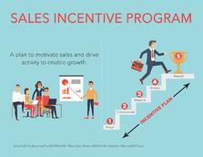 sales incentive image